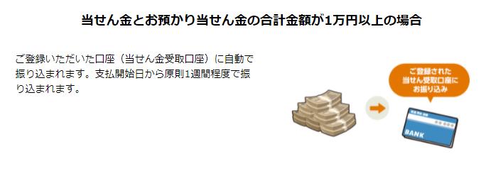 ドリームジャンボの引き換え期限の参考画像