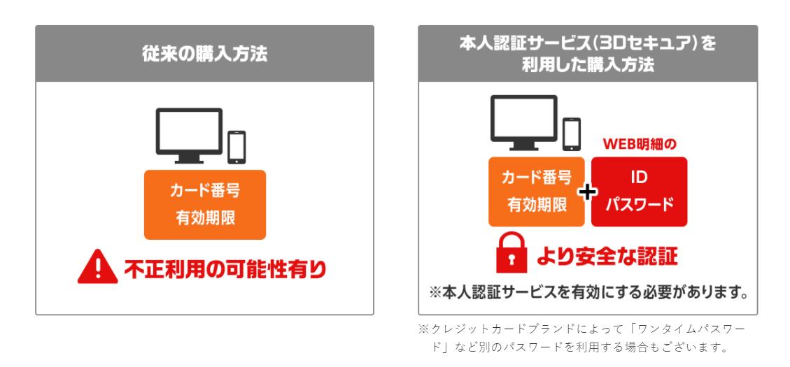 宝くじのネット購入の安全性についての参考画像